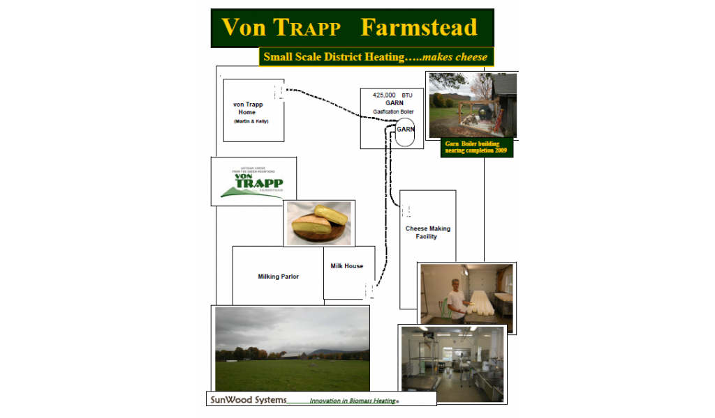 vonTrapp Farm and Cheese,